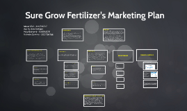Copy of Sure Grow Fertilizer's Marketing Plan