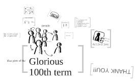 Copy of Glorious 100th term