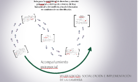 Copy of Ruta para la exigibilidad de derechos y atención psicosocial