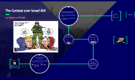 The Contest over Israel Aid