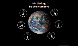 Intro of Mr. Sieling