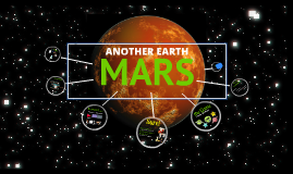 Another Earth: Mars