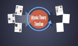 Atomic Theory Prezi