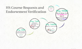 HS Course Requests and Endorsement Verification