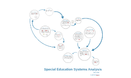 Special Education Systems Analysis
