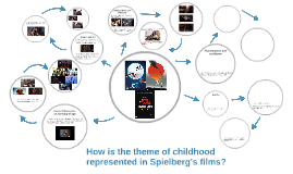 How is the theme of childhood represented in Spielberg's fil
