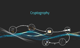Intro to Cryptography
