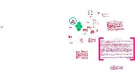 Copy of PLE-II - Aula 2 - Elementos centrais do texto argumentativo