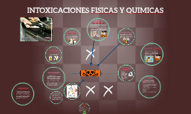 INTOXICACIONES FISICAS Y QUIMICAS