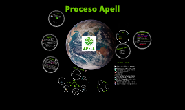 Copy of Proceso Apell
