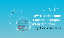 APWH 20th Century Country Biography Project: Mexico