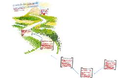 Copy of Copy of Copy of O método das Ciências da Natureza e o Método das Ciências Humanas - 3o ANO