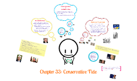 Ch. 33: Conservative Tide - Section 4: End of Cold War