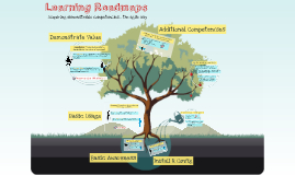 Learning Circle - Learning Roadmap