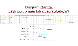 Diagram gantta by mateusz bartosik on prezi ccuart Image collections