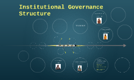 Institution Governing Structure