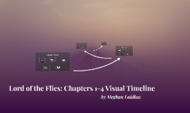 Copy of Lord of the Flies: Chapters 1-4 Visual Timeline