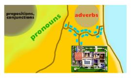 Module 1 adjectives