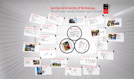 Swinburne University of Technology, World-class, industry-based, career-focused