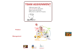 Product Management 2013 University of Melbourne
