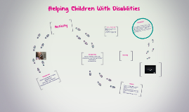 Helping Children With Disablities