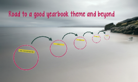 road to a good yearbook theme and beyond by chloe denelsbeck on prezi