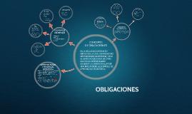 Teoría Genera de as Obligaciones (Derecho Argentino)
