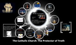 Copy of RS 35: Catholich Church- Protector of Truth