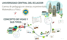 Copy of CONCEPTO DE VIGAS Y SUS TIPOS