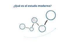 Estado moderno.(Thomas Hobbes)