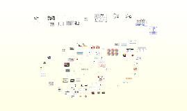 Introdução à Visualização de Informações