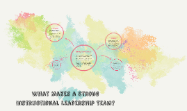 What Makes a strong ILT?