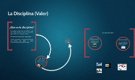Copy of La Disciplina como valor