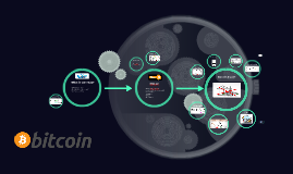 Copy of Bitcoin