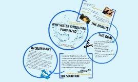 WHY WATER SHOULD BE PRIVATIZED
