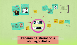 Copy of Panorama histórico de la psicología clínica