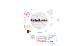 Guided Inquiry - LIS 532