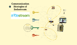 Communication Strategies of Sodastream