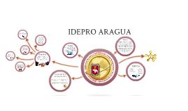IDEPRO Aragua