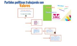 Partidos políticos trabajando con valores