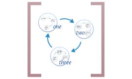 Personal Essay Organization