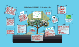 PARCO PUBBLICO DEL RIO OSPO