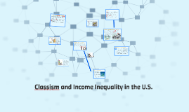 Copy of Classism and income inequality