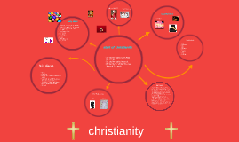 Copy of christanity