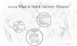 Copy of 02.04 What is Stock Anyway-Honors