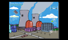 Copy of Modular Nuclear Reactors