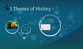 5 Themes of History