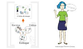 Copy of Tutorial Prezi em Português, aprenda a utilizar em 15 minutos