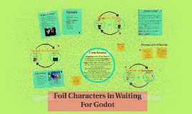 Foil Characters in Waiting For Godot
