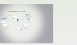 SAS Visual Analytics - Partner Strategy